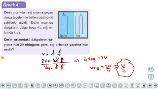 Eğitim Vadisi 10.Sınıf Fizik 12.Föy Dalgalar 2 Konu Anlatım Videoları