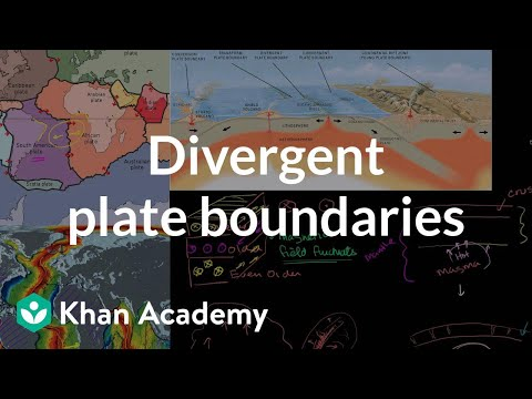 Plate tectonics: Geological features of divergent plate