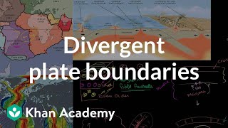 Plate Tectonics -- Geological Features of Divergent Plate Boundaries