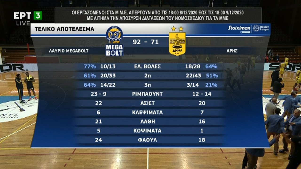 Basket League: Λαύριο – Άρης 92-71   HIGHLIGHTS   09/12/2020   ΕΡΤ