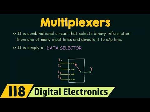 MULTIPLEXER(COMP.SCI.)