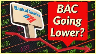Bank of America (BAC) Stock Analysis - Trend Reversal! Will BAC Shares Continue To Go Lower?
