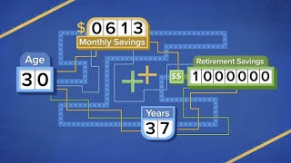 How to retire with $1 million, $2 million or $3 million in savings