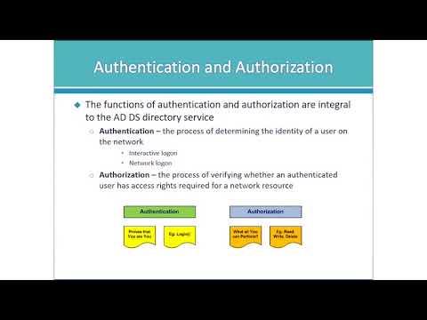 70-742 - Identity with Windows Server 2016 (MCSA) | John ...