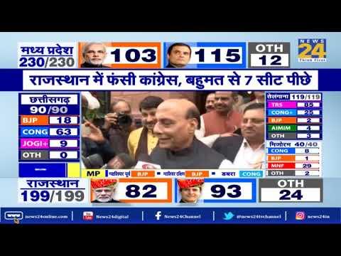 MP में BJP Congress में रोचक मुकाबला, MP में BJP-102 Congress-116 सीट पर आगे