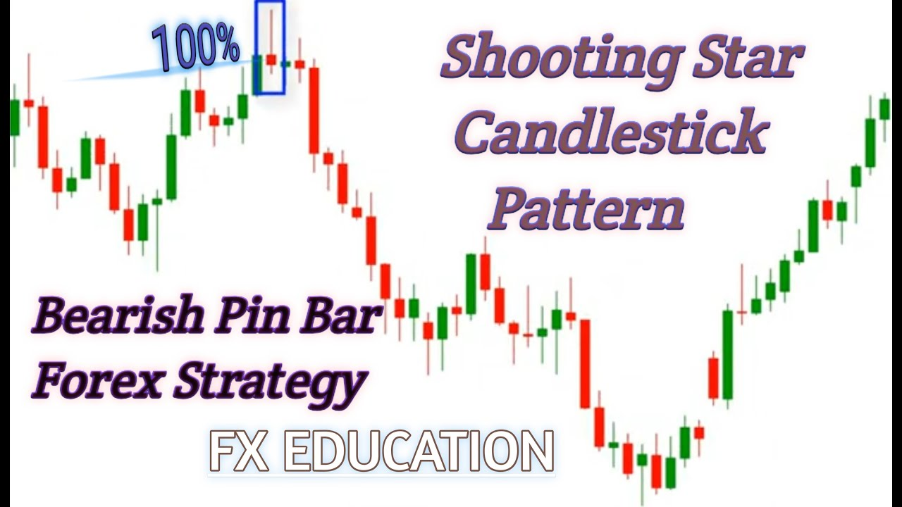 Forex Live Day Trading Strategy! Octafx Live Trad For ...