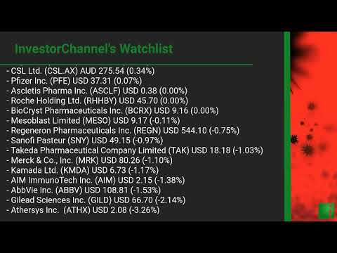 InvestorChannel's Covid-19 Watchlist Update for Tuesday, January, 26, 2021, 16:00 EST