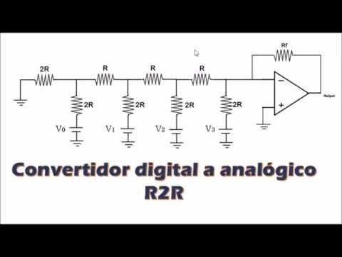 Funcionamiento del Convertidor digital a analógico R2R