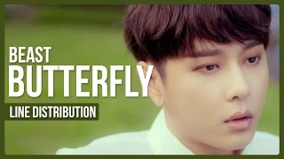 BEAST - Butterfly Line Distribution (Color Coded)