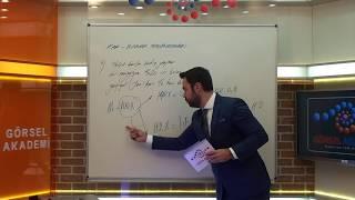 ALES 2017 Matematik ve Mantıksal Akıl Yürütme Dersi Video Konu Anlatım Seti