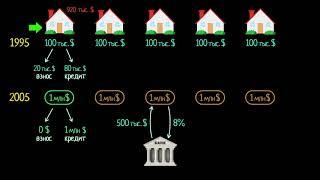 Потеря капитала. Часть 1(видео 11)| Финансовый кризис 2008 года | Экономика и финансы