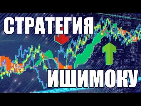Стратегия прогнозирования на бинарных опционах