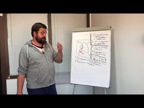Илья Балахнин: Способы защиты прибыли