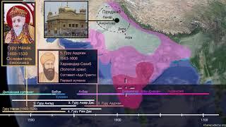 Сикхизм  | История религий | Мировая История (5 видео)