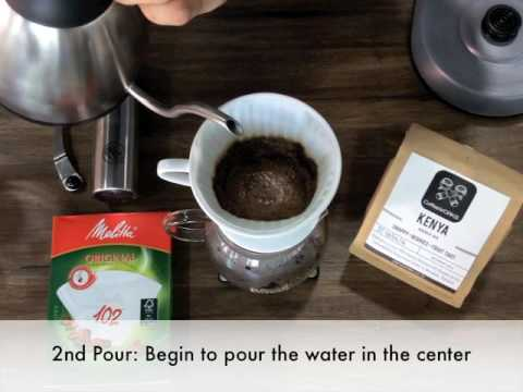 How to use Melitta Pourover by ‪CoffeeWORKS