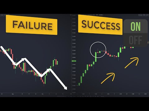 How To Create A Winning Trading System | Keys To Becoming A Successful Trader