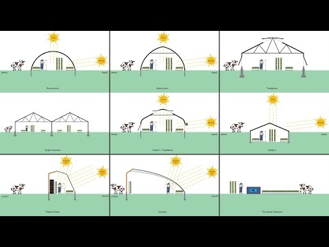 , title : 'What Type of Greenhouse Should You Build?