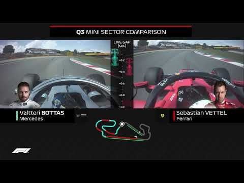 Bottas And Vettel Qualifying Laps Compared | 2019 Spanish Grand Prix