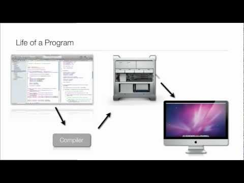 Objective-C Tutorial – Lesson 1: What You Need To Program and Programming Basics