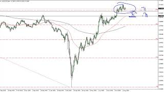 AUD/USD Technical Analysis for August 14, 2020 by FXEmpire