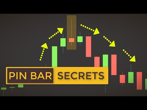 Price Action Trading With Pin Bars | Best Forex Candlestick Reversal Pattern