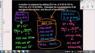 pH of Two Mixed Solutions