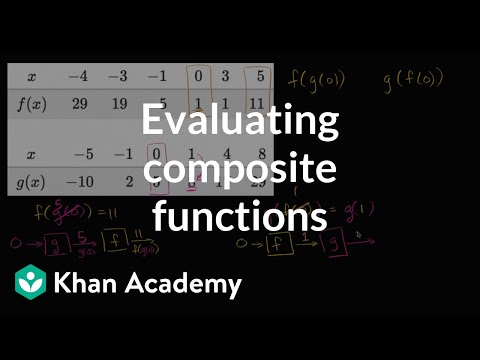 Evaluating composite functions: using tables (video)   Khan