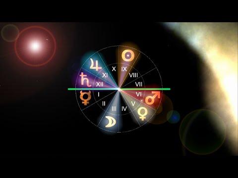 Предсказания астрологов про сирию