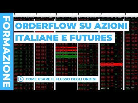 Sistema di trading dal vivo per opzioni binarie