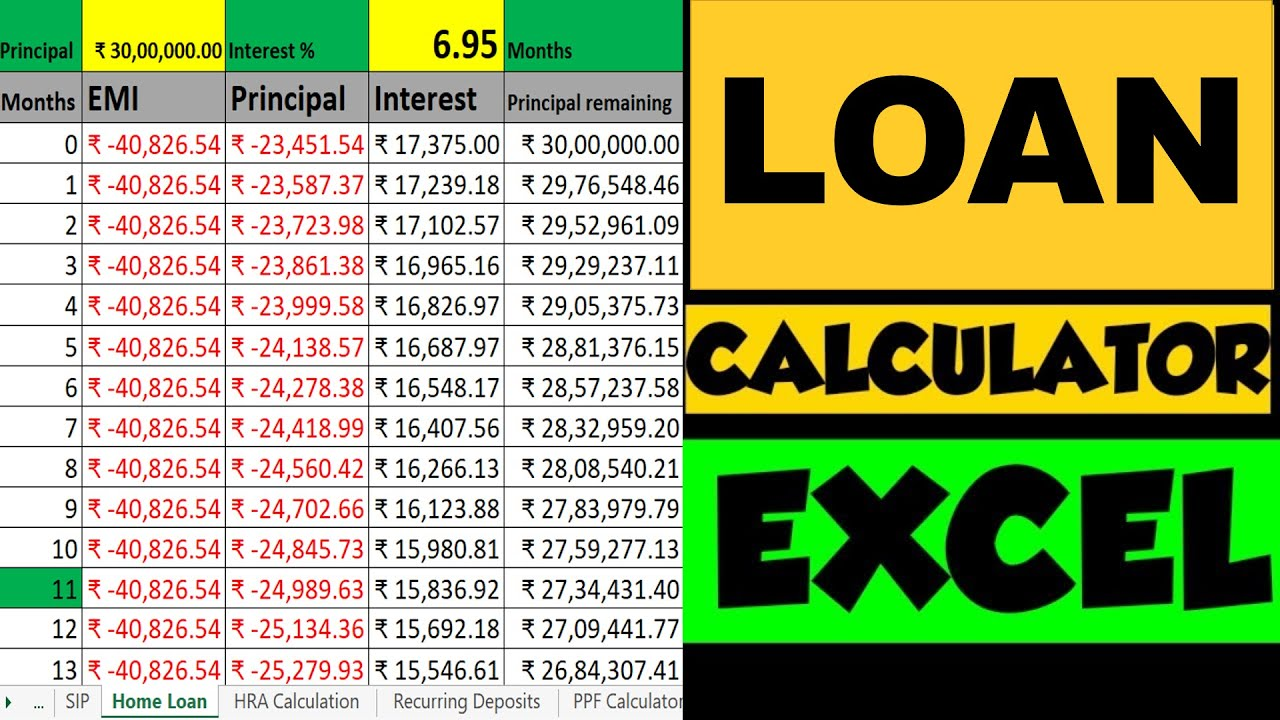 Mortgage EMI Calculator Excel with Principal & Interest Examples|Home Mortgage EMI Excel Estimation thumbnail