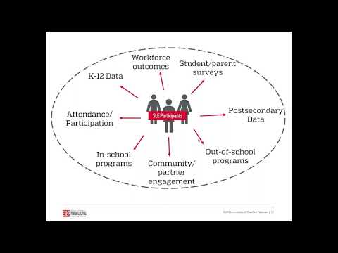 February 2019 Webinar: Education Results Partnership