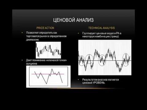 Система для торговли бинарными опционами