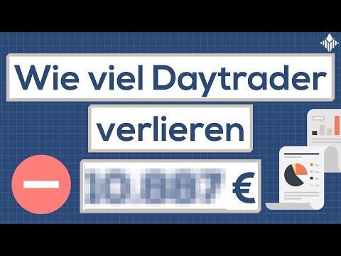 forex cfd interaktive broker cfd handel comdirect handelszeiten