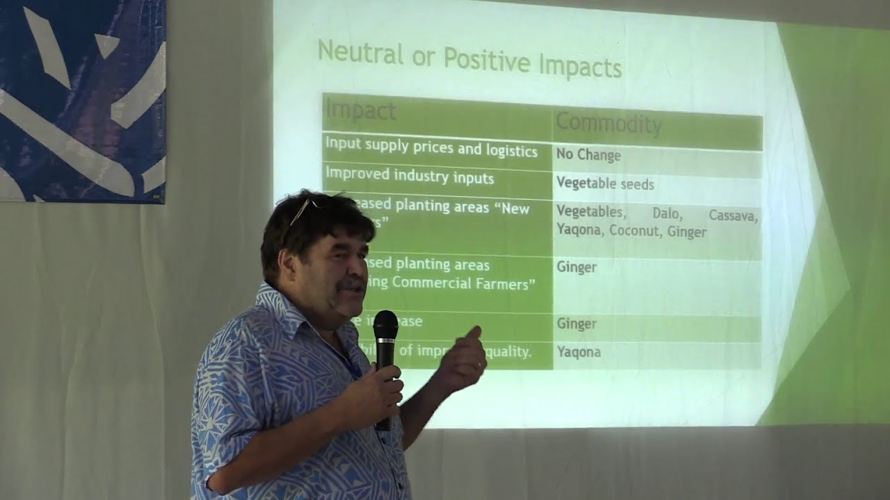 COVID19 Impact on Farms and Markets by Simon Cole