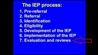The IEP Process Made Simple