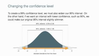 Constructing Confidence Intervals