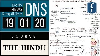 Daily News Simplified 19-01-20 (The Hindu Newspaper - Current Affairs - Analysis for UPSC/IAS Exam)