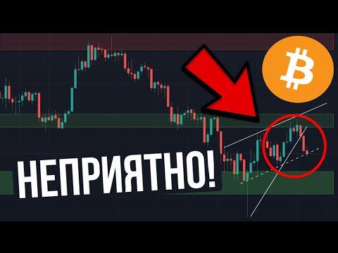 1 valoare bitcoină în inr