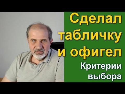 Форум брокеров опционы
