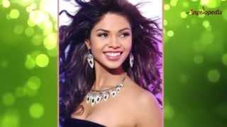 Meet Catherine Koldegaard Miss Nicaragua 2015 Contestant