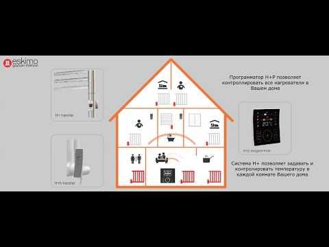 Умный дом - система Heatpol Home+. Принцип работы.