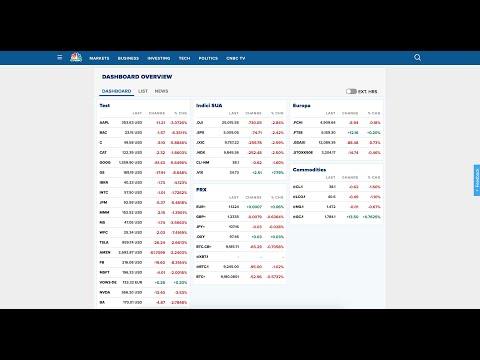 Opțiuni binare benatex recenzii reale