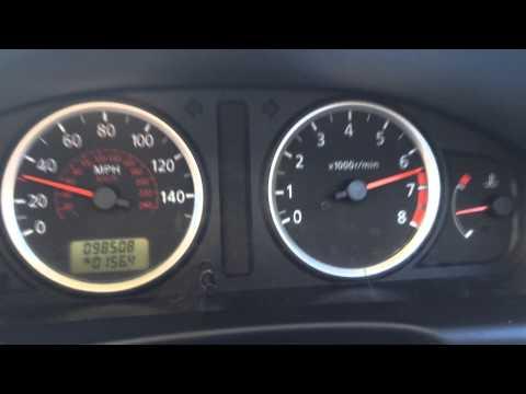 Die Express-Indikatoren für das Benzin