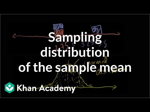 Sampling distribution of the sample mean (video) | Khan Academy