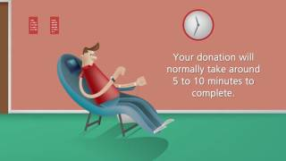 What happens when I give blood?