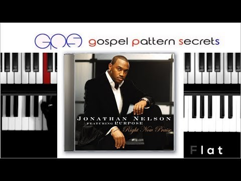 My Name Is Victory-Jonathan Nelson-Piano Tutorial