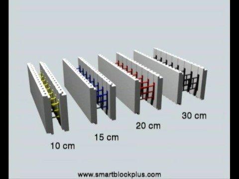 CASSAFORMA SmartBlockPlus  CASSEFORME EPS  ICF  BLOCCHI  CASSERO- BLOCCO CASSERO -POLISTIROLO