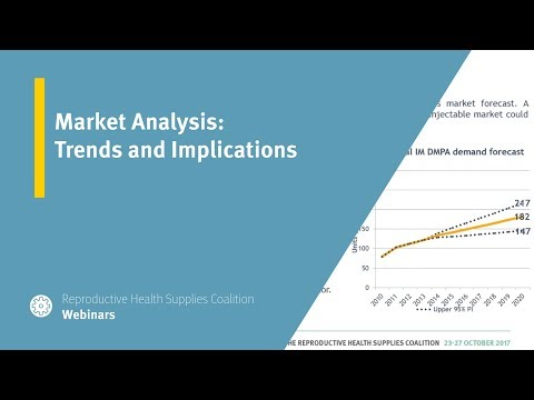 Market Analysis: Trends and Implications