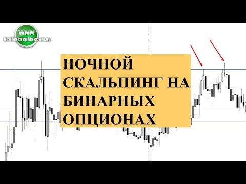 Как проанализировать рынок бинарных опционов