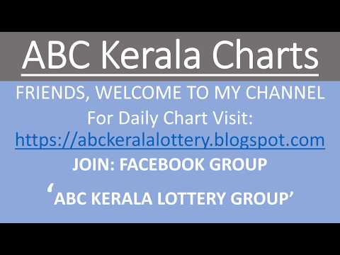 Kerala Lottery Today Winning Number Facebook Group (Choices)